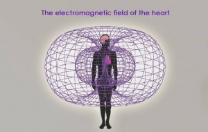 electro-mag-of-heart